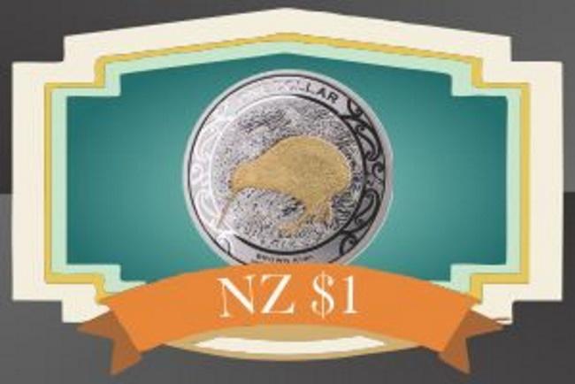 $1 minimum deposit online casinos in NZ then