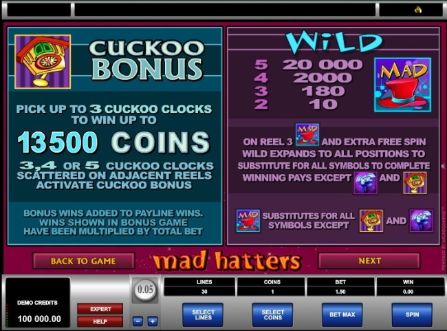 Bonus feature in Mad Hatters