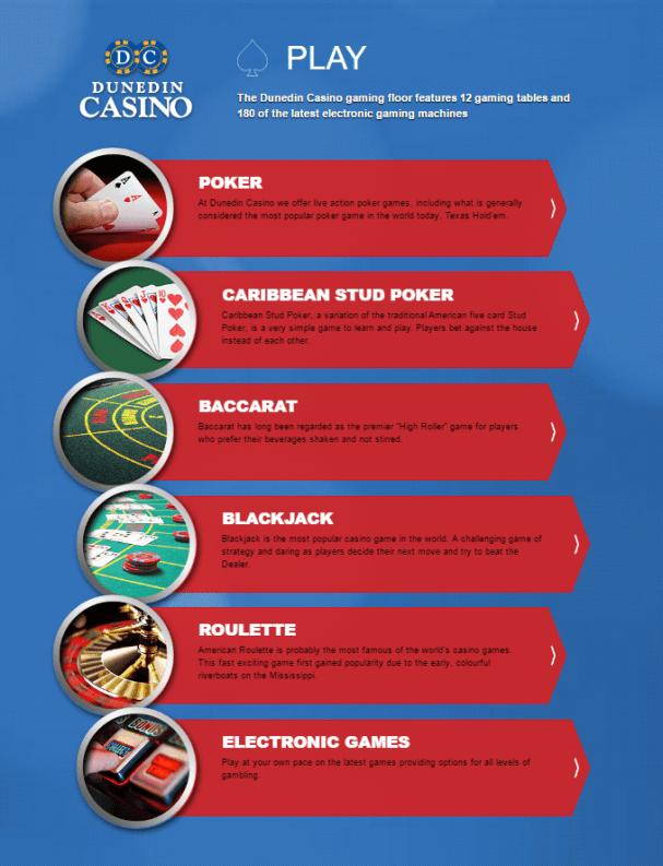 Dunedin Casino Games