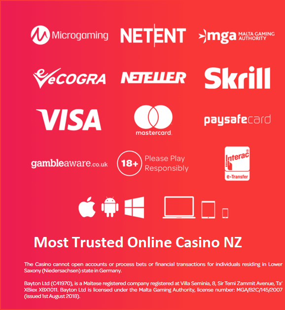 Most trusted online casino NZ