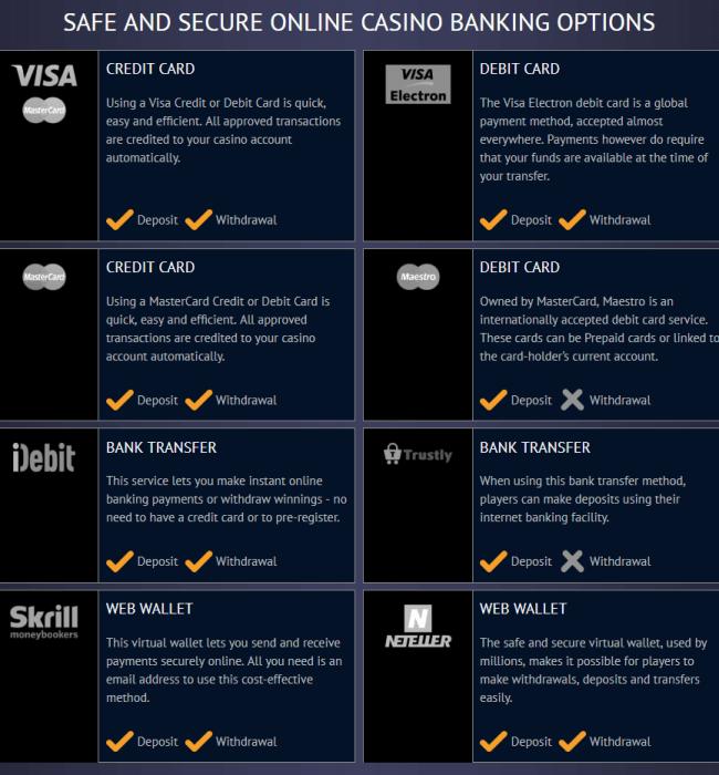 Spin Casino NZD- Banking