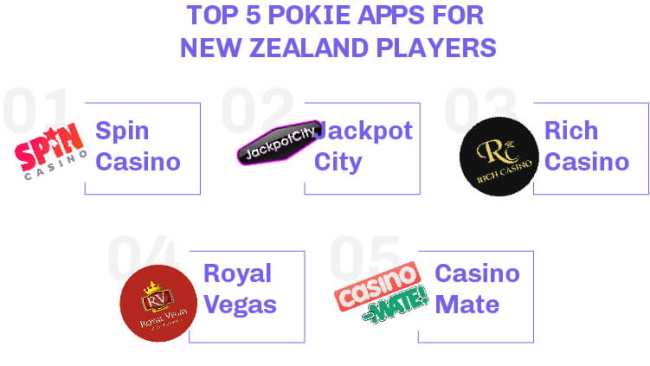 Top 5 Pokies App for New Zealand Players