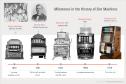 history of pokies-Pokies History in New Zealand