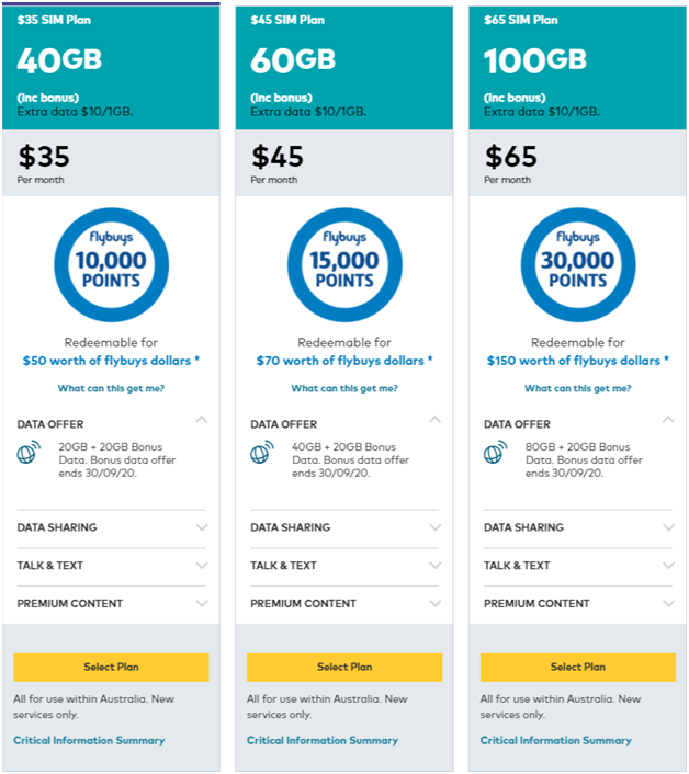 Optus cheapest SIM offers and deals