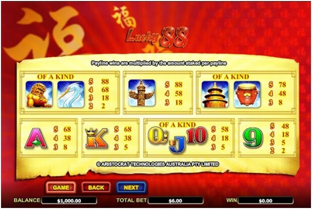 Lucky 88 paytable