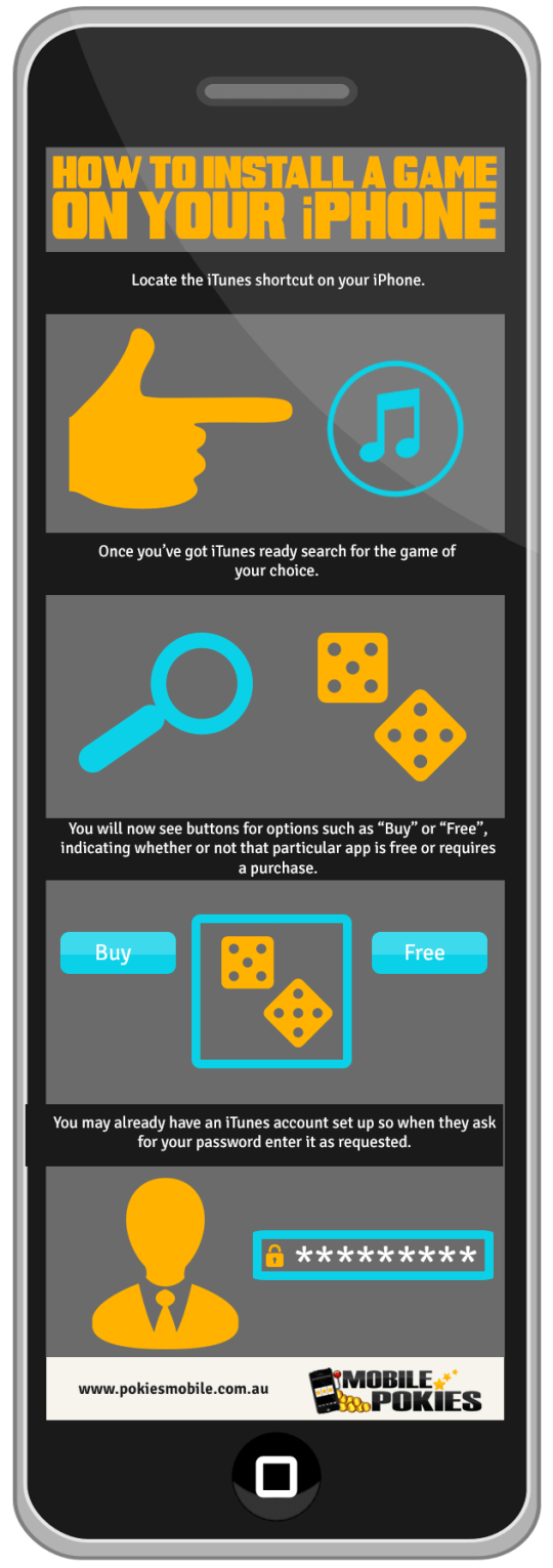 How To Install A Game On Your iPhone Infographic