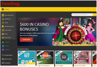Can Australians Play at Bodog Online Casino?