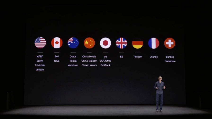 Länder mit LTE