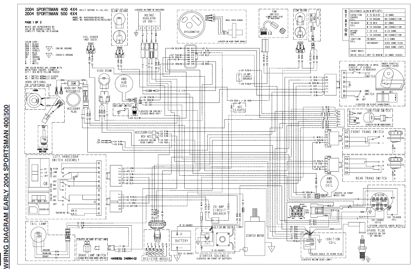 [DIAGRAM] 2003 Sportsman 500 Wiring Diagram FULL Version