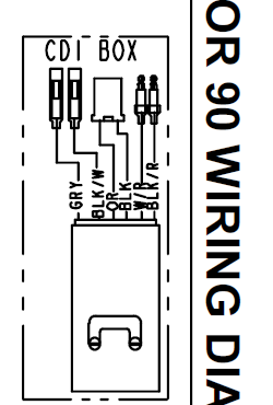 15+ 04 Polaris Sportsman 90 Wiring Diagram Gif