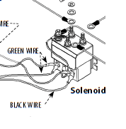 Winch Solenoid Wiring Diagram On Superwinch Winch Wiring