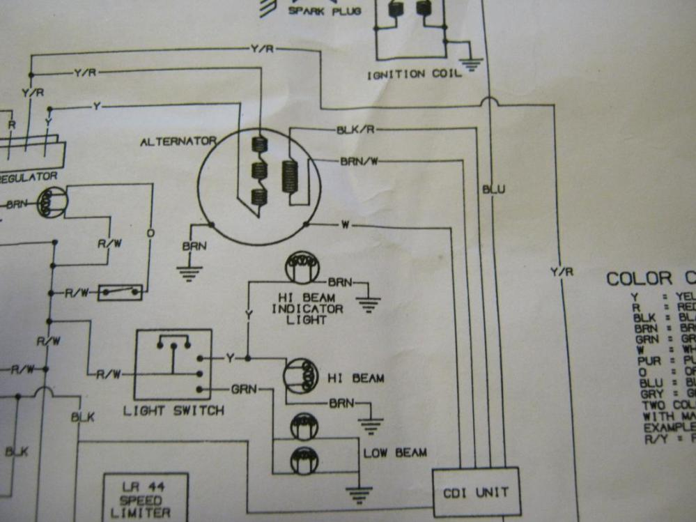 medium resolution of 1996 polaris sportsman 500 stator wiring diagram