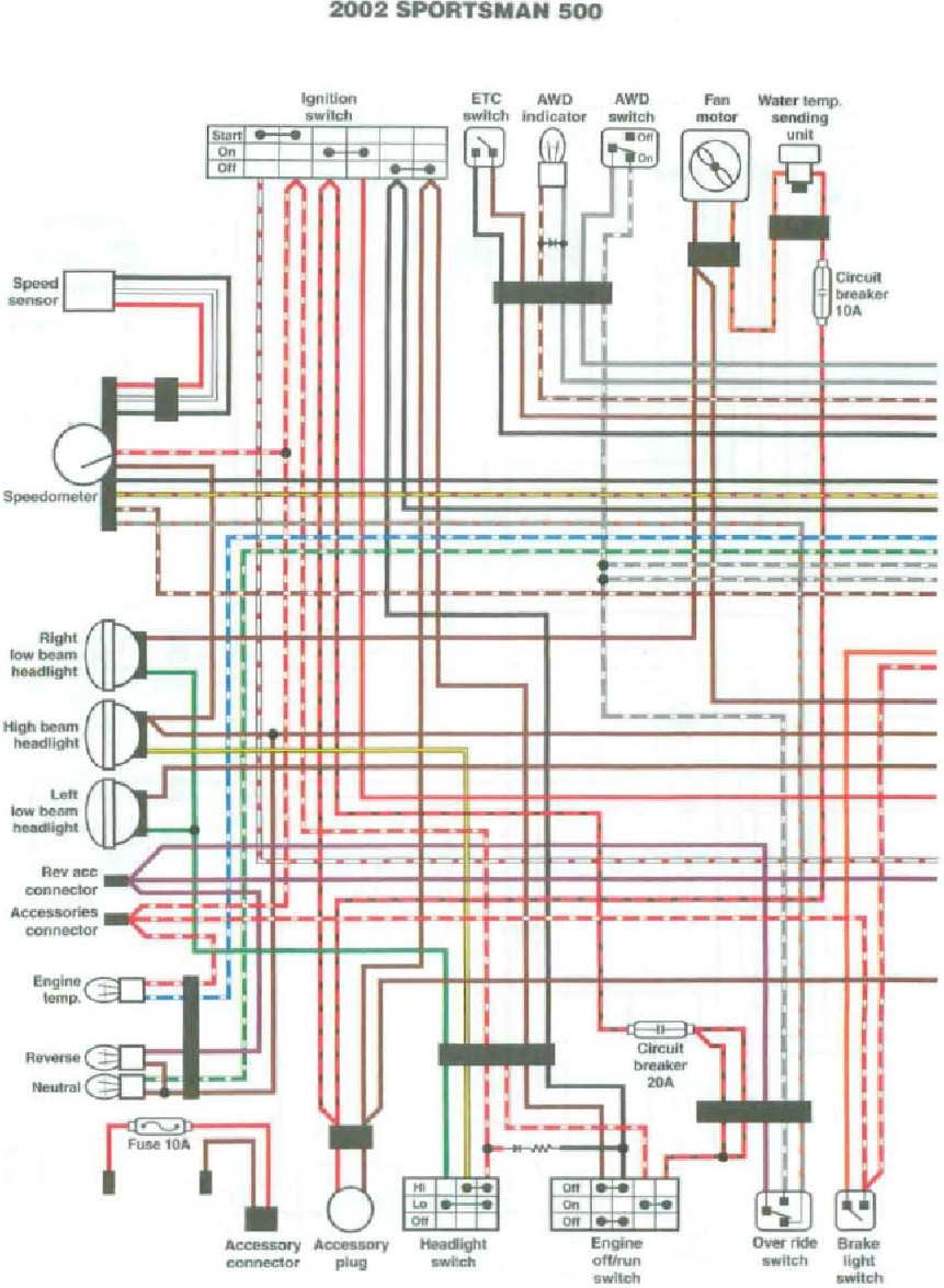 polaris 90 wiring diagram consumer unit split load 2002 sportsman 500 fan temp sensor - atv forum