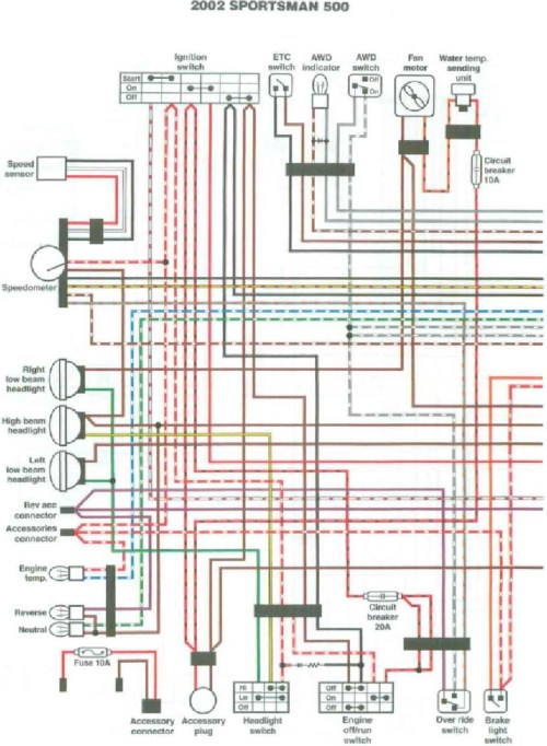 small resolution of wiring diagram for 1999 polaris atv sportsman wiring diagram page 1999 polaris sportsman 500 electrical diagram 1999 polaris ranger 500 wiring diagram