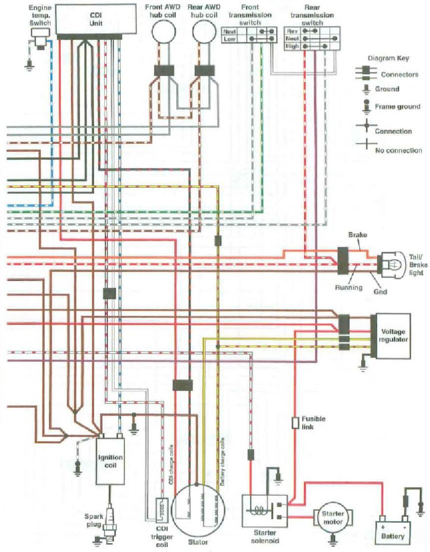 hight resolution of 2002 polari magnum 500 wiring diagram