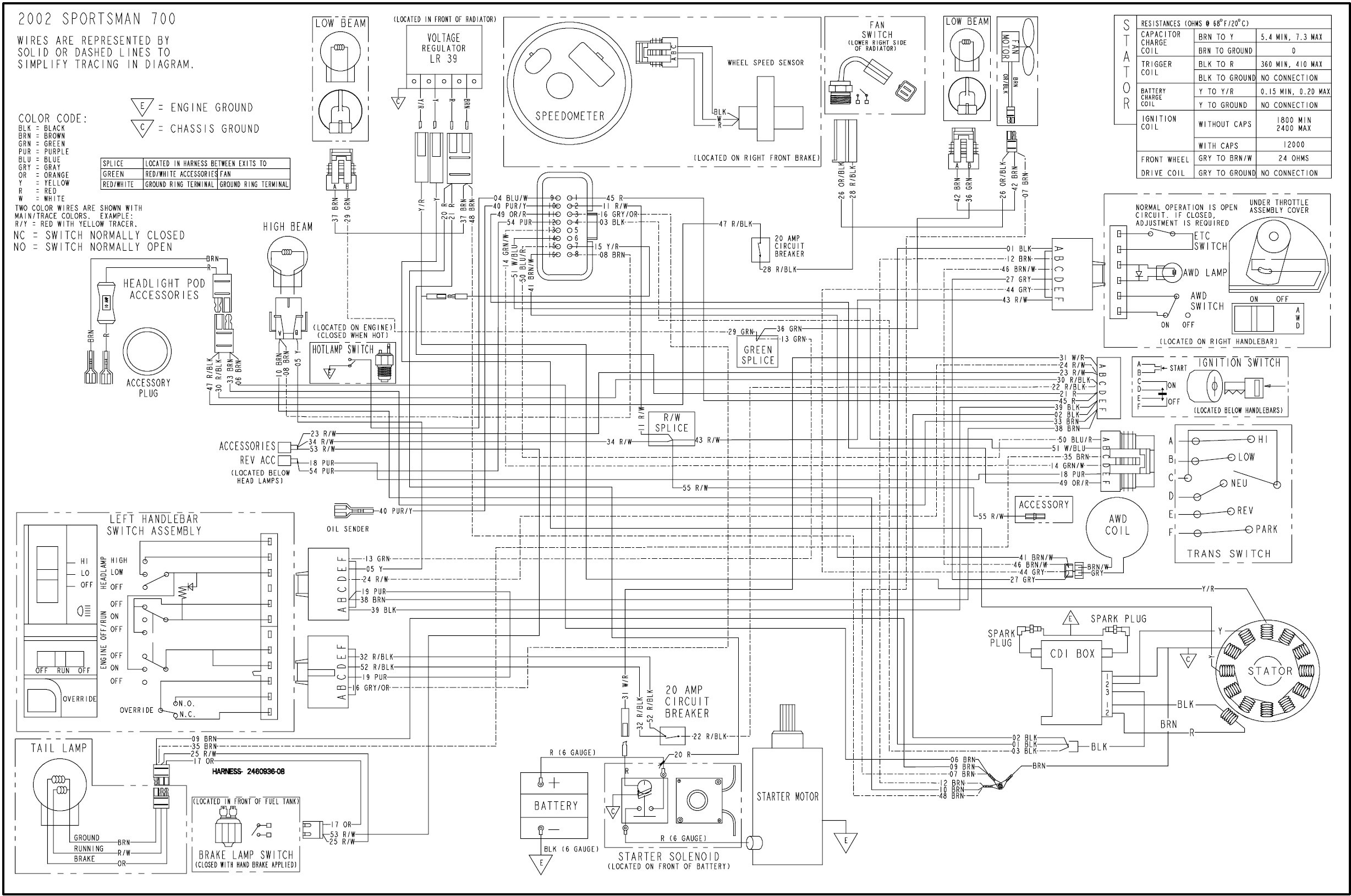2002 Polaris Sportsman 700 Wiring Diagram. Parts. Wiring