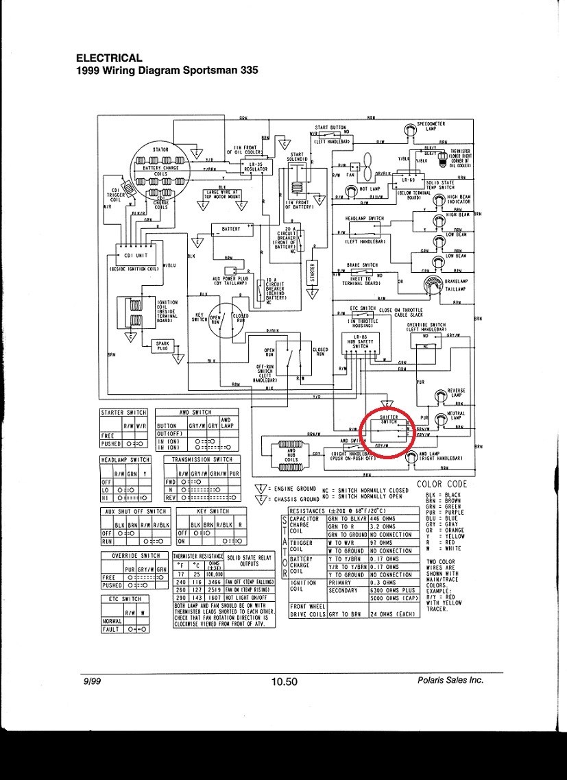 medium resolution of wiring diagram besides polaris scrambler 500 4x4 on polariswrg 8370 98 polaris 500 scrambler wiring