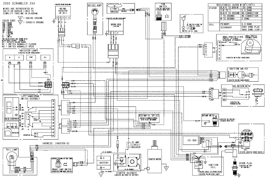 [DIAGRAM] 2004 Polaris Atp 500 Ho Wiring Diagram FULL