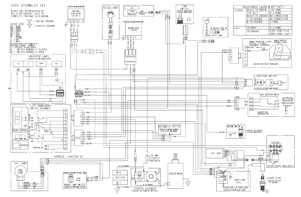 medium resolution of atv 1000 wiring diagram wiring diagram todayspolaris rzr turn signal wiring diagram completed wiring diagrams 2007