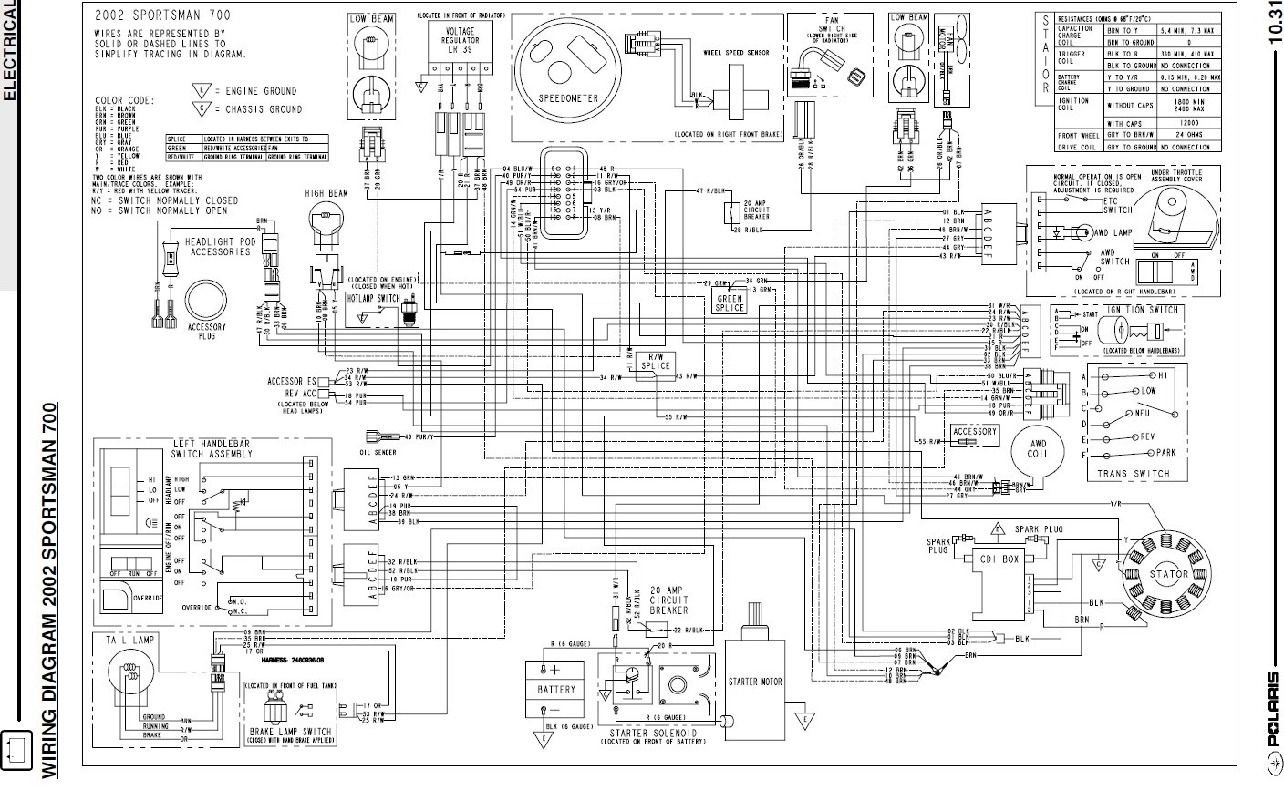 hight resolution of polaris sportsman 600 wiring diagram wiring diagram preview 2003 polaris sportsman 600 wiring schematic