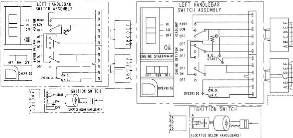 2001 polaris ignition switch wiring diagram