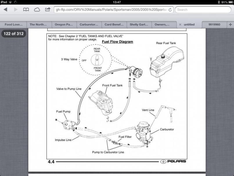 2003 Polaris Sportsman 700 Parts List