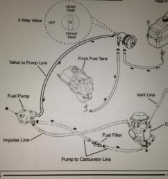 polaris trailblazer carb diagram smart wiring diagrams u2022 03 polaris trail boss 325 2002 polaris [ 1078 x 808 Pixel ]