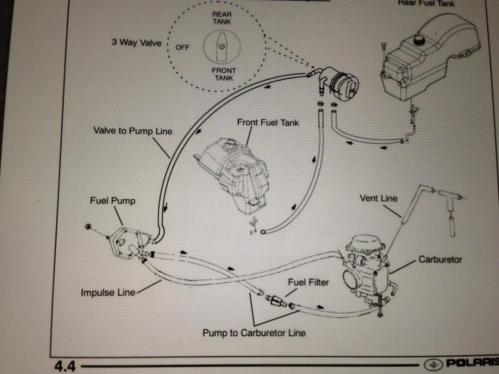 small resolution of carb setup pictures needed if possible polaris atv forum rh polarisatvforums com 93 polaris trailblazer 250