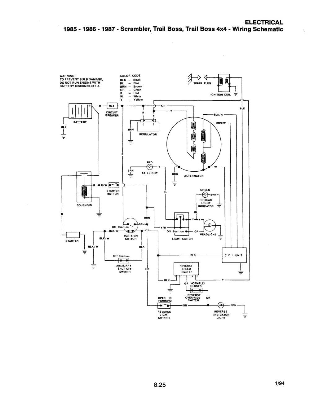 medium resolution of 2003 polaris trailblazer wiring harness data diagram schematic 1995 polaris 250 trail boss wiring diagram