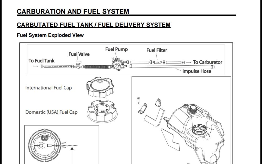 medium resolution of wrg 5660 polaris sportsman 500 fuel filter locationpolaris sportsman 400 fuel filter 21