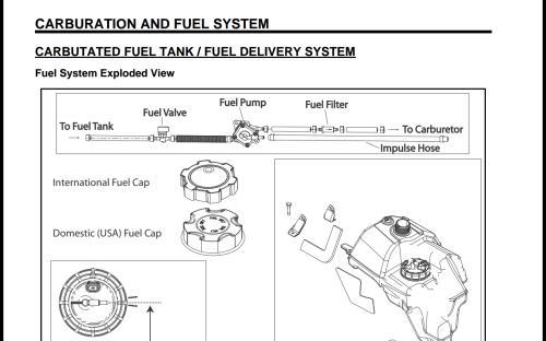 small resolution of wrg 5660 polaris sportsman 500 fuel filter locationpolaris sportsman 400 fuel filter 21