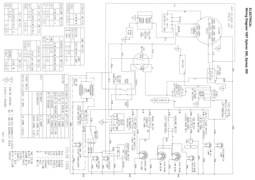 Wiring Diagram Polaris Xplorer 300