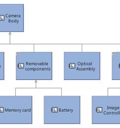 e bike block diagram [ 1600 x 624 Pixel ]