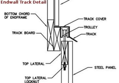Sliding Garage Door Track