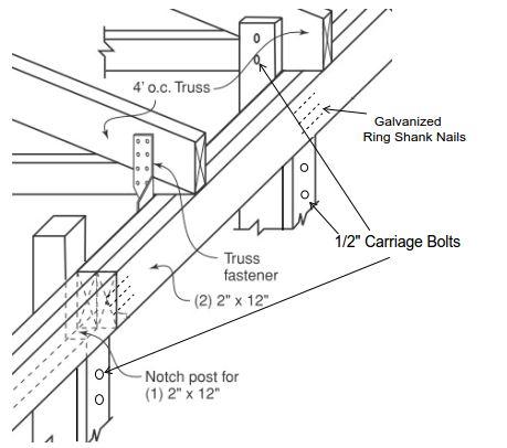 Lean Construction Diagram Training Diagram Wiring Diagram