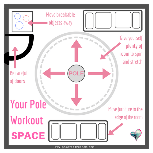 Pole Dancing Safety - Room Layout