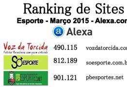 RANKING ALEXA: Conheça os 10 sites mais acessados de esporte da Paraíba no mês de março