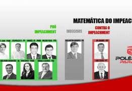 Confira o posicionamento dos deputados paraibanos horas antes da votação