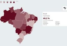 Veja o ranking de superlotação dos presídios no Brasil com 270 mil presos acima da capacidade; Paraíba no vermelho