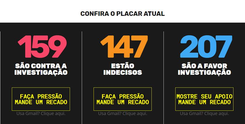 Placar2 - Site expõe e pressiona deputados que estão a favor de Temer na Câmara