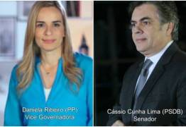 REGRAS DA OPOSIÇÃO: Cartaxo, é o candidato, o PP indica a vice e as vagas do senado para PMDB E PSDB – Por Rui Galdino