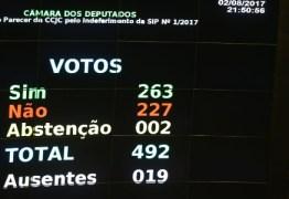 Deputados que respondem a inquéritos no STF deram 42% dos votos pró-temer