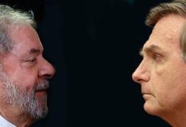Bolsonaro supera Lula em Brasília, aponta pesquisa Metrópoles/Dados