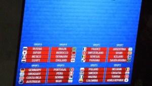 xsorteio simulado copa do mundo 2018.jpg.pagespeed.ic .4OQniIqM76 300x169 - Brasil cai em grupo da morte em ensaio de sorteio para Copa de 2018
