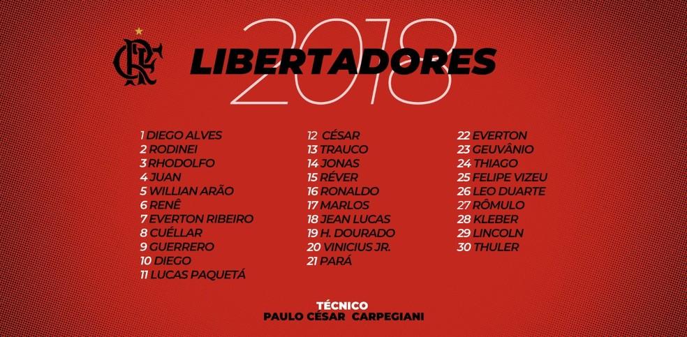 whatsapp image 2018 02 26 at 11.56.51 - Flamengo divulga lista para a Libertadores; confira os nomes