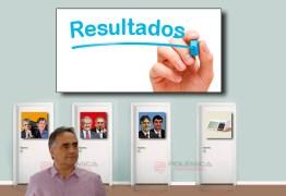 FINAL DA ENQUETE: com quase 60%, paraibanos querem Cartaxo ao lado de Ricardo