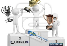 SITES DE NOTÍCIAS: Portais de Campina Grande disputam pódio, Paraíba Online mantém primeiro lugar