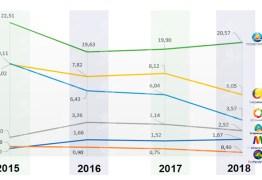 BALANÇO DO IBOPE: Nos últimos quatro anos Tambaú despencou mais de 5,5 pontos – TVS/JOÃO PESSOA
