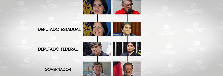 01ed2c65 c6d2 49aa 8707 bbd873f6ce6b - RADIOGRAFIA DA POLÍTICA: Eleição estadual em Pombal será um termômetro para 2020; Prefeito Verissinho e ex-prefeita Pollyana são os protagonistas da disputa