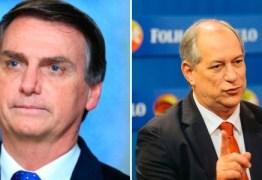 DATAFOLHA: mulheres são minoria em votos dos 'polêmicos' Ciro e Bolsonaro